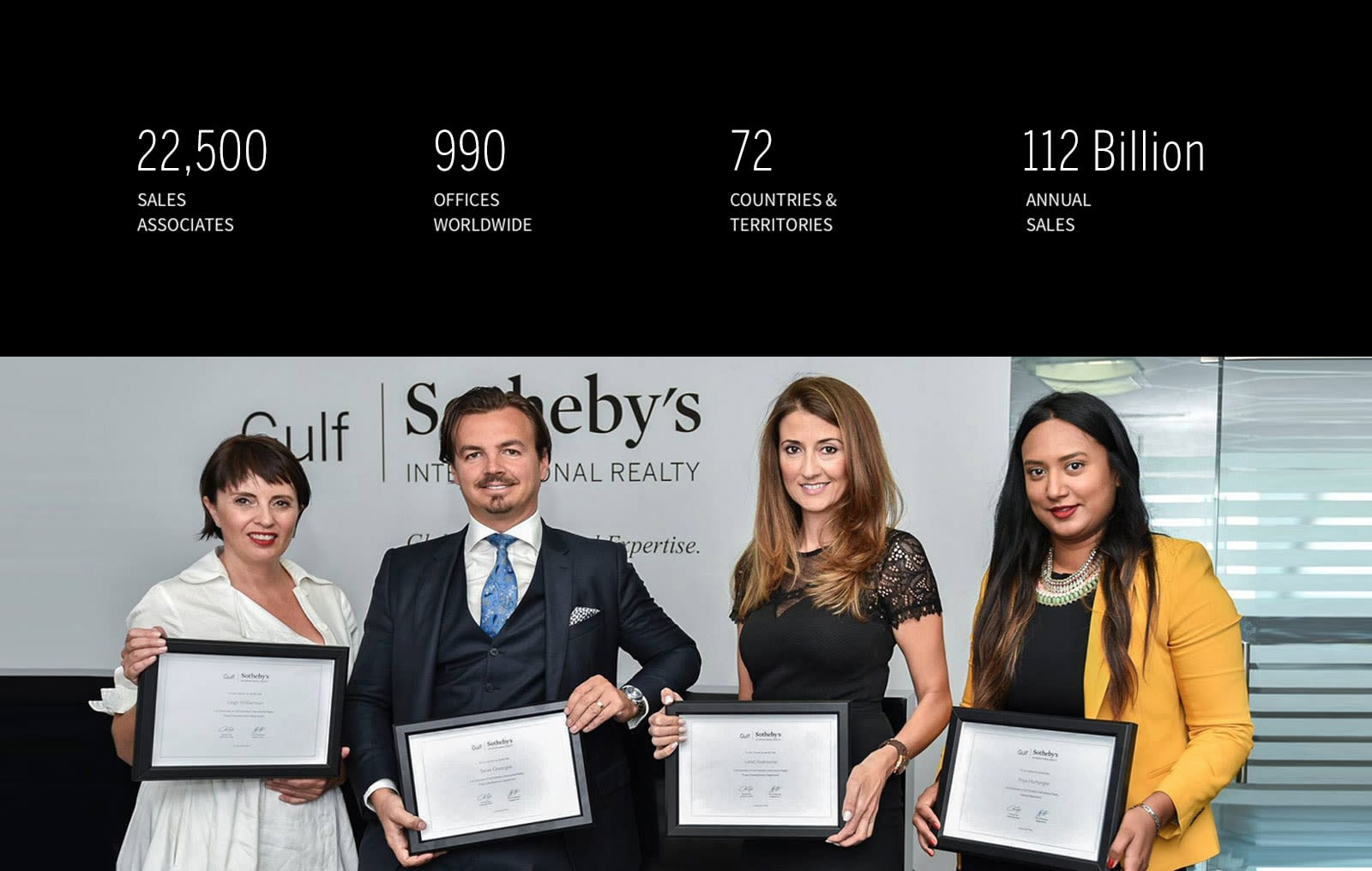 Careers   Gulf Sotheby's International Realty