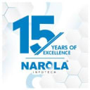 Narola Infotech Solutions LLP