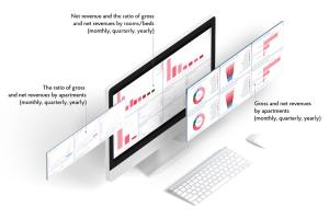 Portfolio for Salesforce Development & Administration