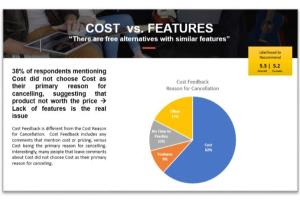 Portfolio for Data Analytics & PowerPoint