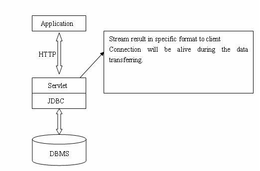 Portfolio for Programming