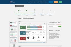 Portfolio for Wordpress, Optimizepress, Buddypress