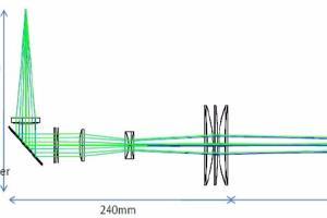 Portfolio for Optical Design