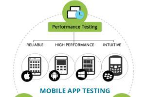Portfolio for Quality Assurance & Testing Services