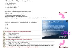 Portfolio for PDF Conversions to editable files