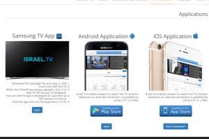 Portfolio for IPTV, Video Streaming  development