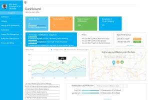 Portfolio for Dashboard / Admin Design and Development