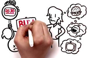 Portfolio for Video Animation Services