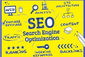 Portfolio for SEO and Social Media Marketing