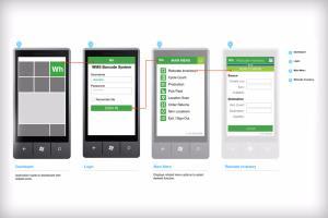 Portfolio for User Experience & User Interface Designs