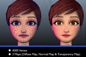 Portfolio for 3D Texturing
