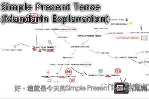 Portfolio for English Teacher for Chinese Speaker
