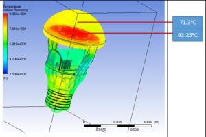 Portfolio for Technical simulation