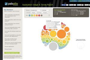 Portfolio for Data Analytics/Visualization Expert