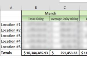 Portfolio for Microsoft Excel Spreadsheets | 10+ Years