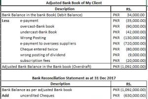 Portfolio for Quickbooks, Wave, Xero, Bookkeeping/Acco