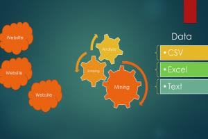 Portfolio for Data Entry | Processing | Analysis
