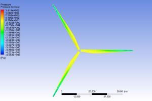 Portfolio for Mechanical Engineering Simulations