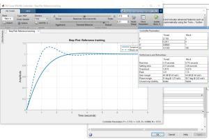 Portfolio for Linear and Nonlinear Control Design