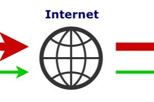 Portfolio for IT Consultant/Cisco Engineer