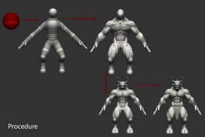 Portfolio for 3D character Modeling
