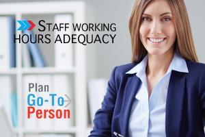 Portfolio for Human Resources Specialist