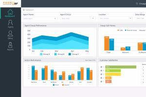 Portfolio for Sr. User Experience Consultant