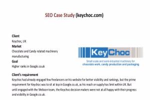 Portfolio for SEO/SEM Expert - 360 degree SEO / eComme