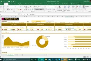 Portfolio for Microsoft Excel Charts - Pivot Table