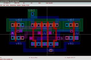 Portfolio for VLSI and RTL design Engineer