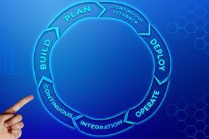 Portfolio for Cloud & DevOps Services