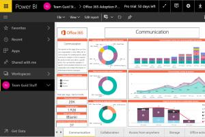 Portfolio for Power BI Data Analyse and Report