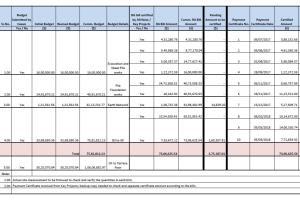Portfolio for Construction & Project Management