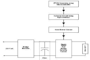 Portfolio for Electrical Engineer
