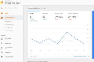 Portfolio for ♕ Google API Integration ♕