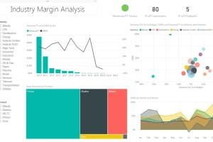 Portfolio for Excel Expert/Web Scrapper/Power Pivot