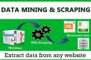 Portfolio for Web scraping