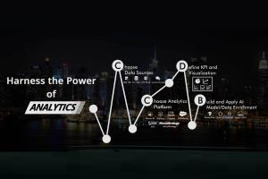 Portfolio for Big Data Management