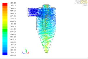 Portfolio for Any simulation in ANSYS Workbench