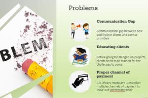 Portfolio for Power point presentations
