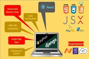 Portfolio for Python Django Developer | Web Developer