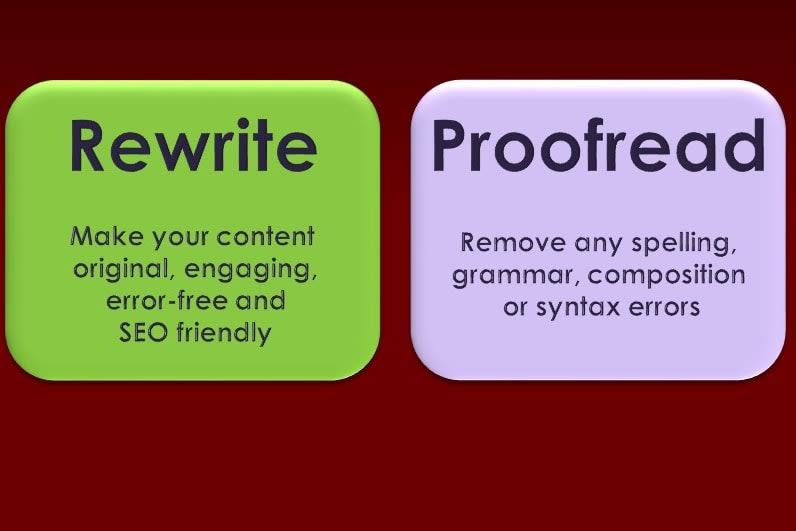 Portfolio for Proofreader and Copy Editor