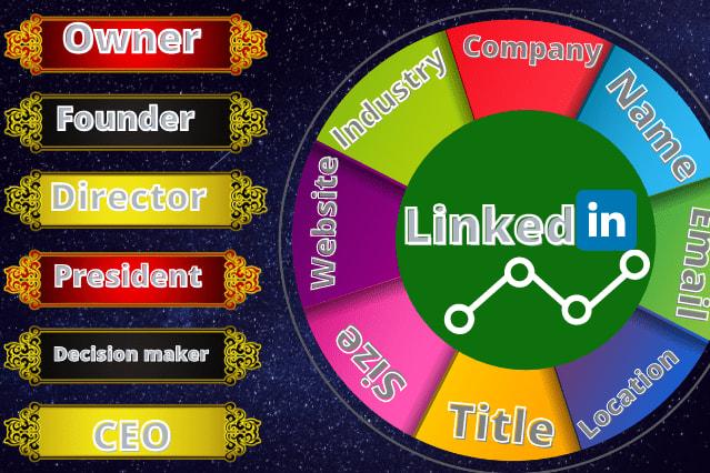 Portfolio for LinkedIn sales navigator lead generation