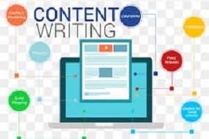 Portfolio for Content Writing & Marketing (all types)