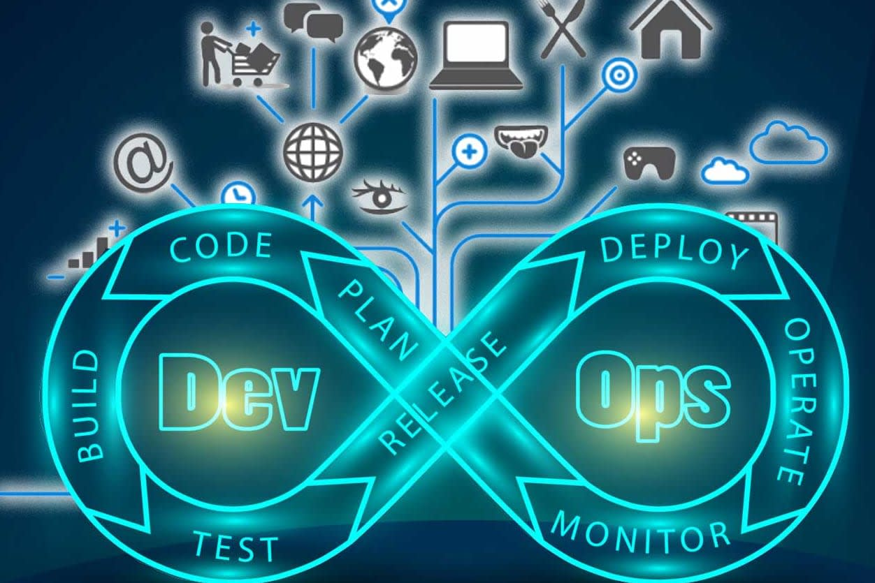 Portfolio for DevOps and Cloud Computing