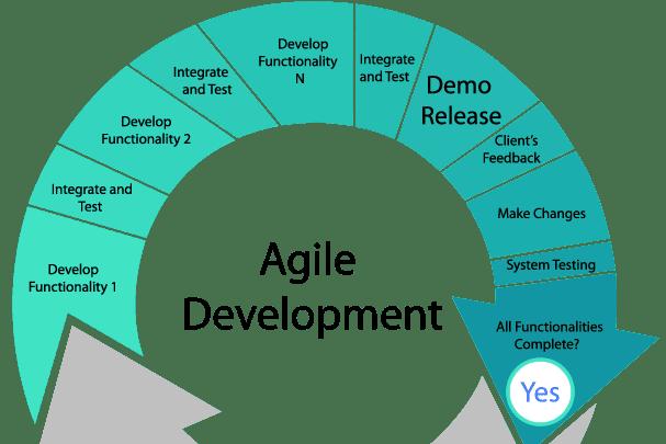 Portfolio for Sr. Software Developer