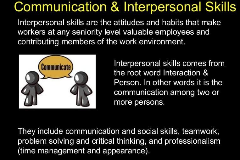 Portfolio for Communication skills.