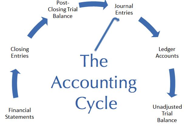 Portfolio for Accounts & Book Keeping