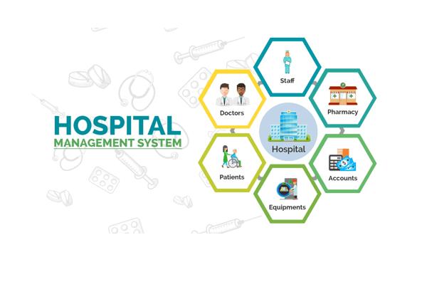 Portfolio for Hospital Management System