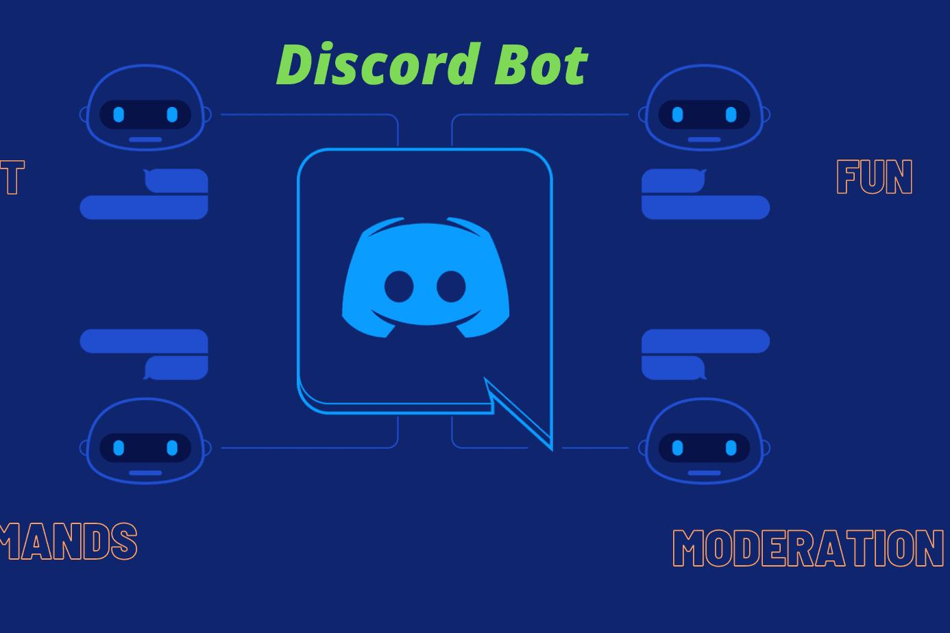 Portfolio for Discord Bot in Python